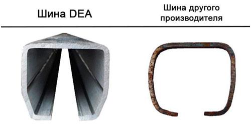 Комплект малый для откатных ворот. DEA (ЕВРОСОЮЗ) с черной шиной 6 метров. До 500 кг.